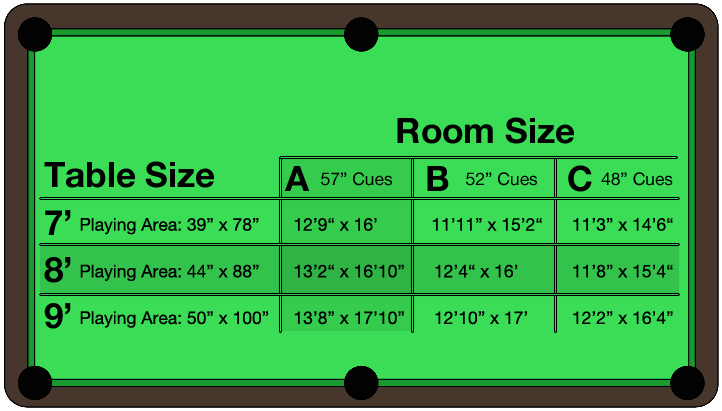 Size Chart Info Pool Table Moving Cloth Cushion Replacement - Pool table room size guide